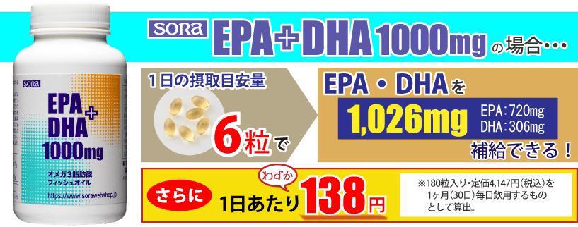 そらEPA+DHA 1000mgの場合・・・