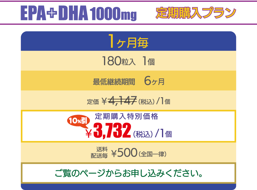 EPA+DHA 1000mg 定期購入サービス