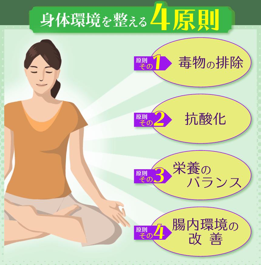 身体環境を整える「4原則」
