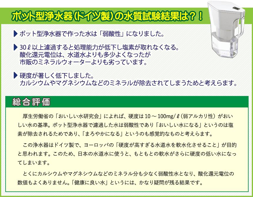 ポット型浄水器(ドイツ製)の水質試験結果は?!