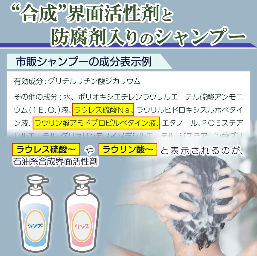 """""""合成""""界面活性剤と防腐剤入のシャンプー"""