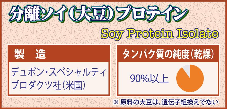 分離ソイ(大豆)プロテイン